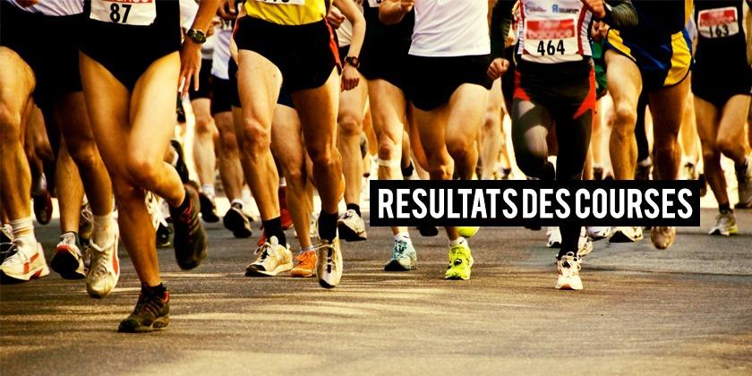 Classement 10km Pollestres 2019 – La Pollestrenca